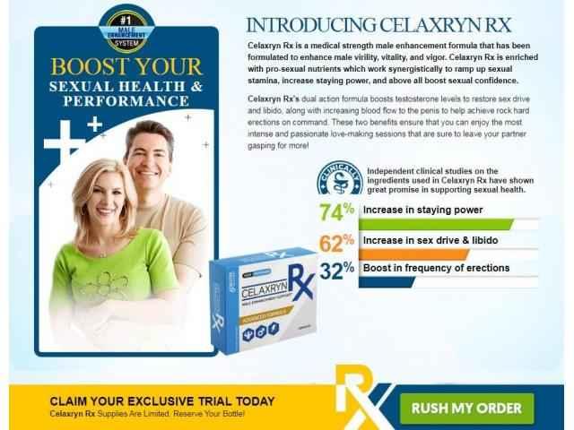 Celaxryn RX Benefits