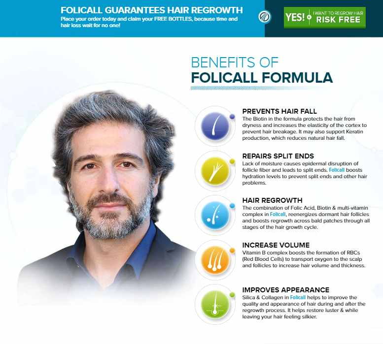 FoliCall Hair Regrowth Benefits