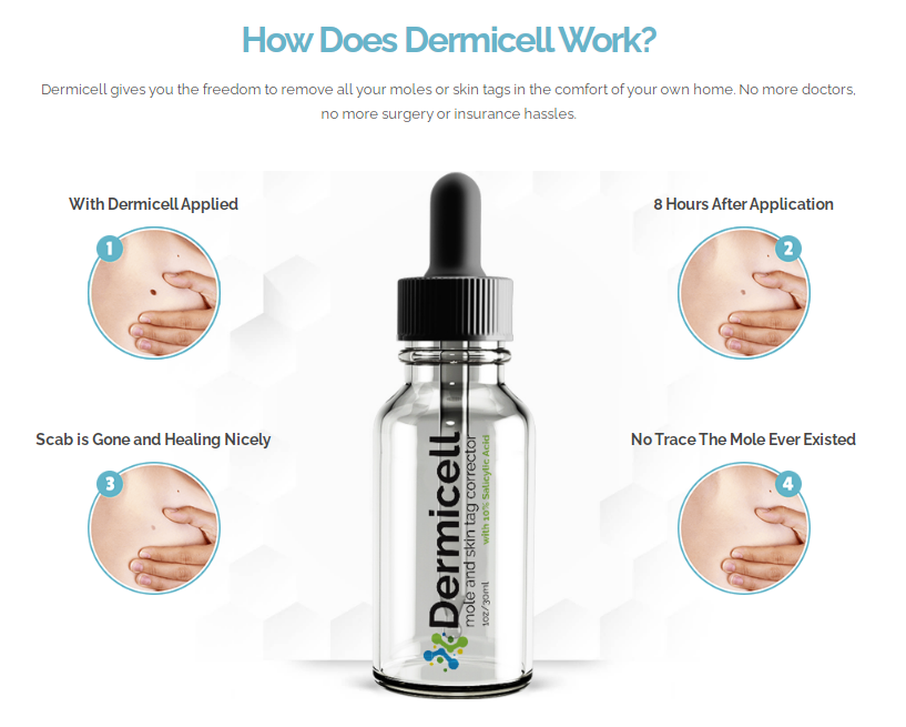 DermiCell Review – (Scam or Legit) Ingredients, Side Effects and Shocking  Price – Business